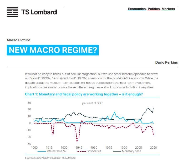 New Macro Regime - report by Dario Perkins